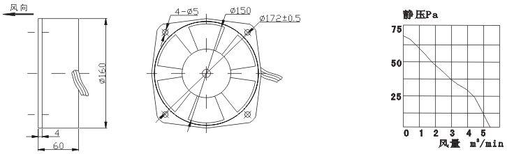 仪表风机,焊机风扇