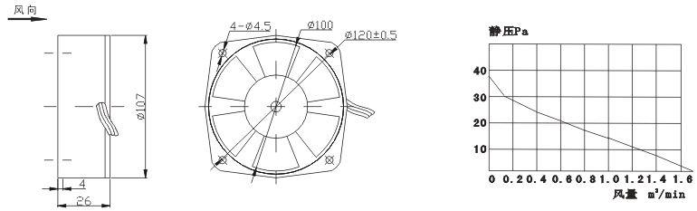 【供应100fzy轴流风机(图)】价格